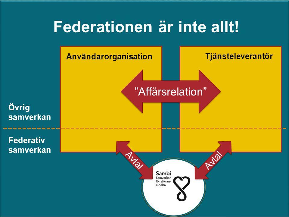 """> Federationen är inte allt! Tjänsteleverantör Användarorganisation Avtal """"Affärsrelation"""" Federativ samverkan Övrig samverkan"""