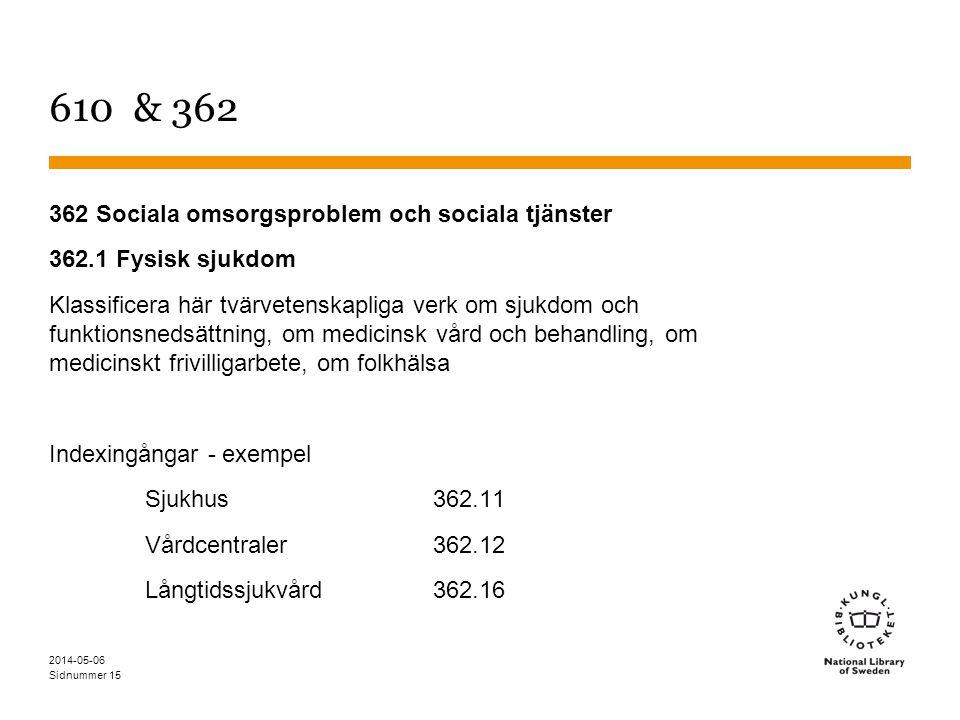 Sidnummer 2014-05-06 15 610 & 362 362 Sociala omsorgsproblem och sociala tjänster 362.1 Fysisk sjukdom Klassificera här tvärvetenskapliga verk om sjukdom och funktionsnedsättning, om medicinsk vård och behandling, om medicinskt frivilligarbete, om folkhälsa Indexingångar - exempel Sjukhus362.11 Vårdcentraler362.12 Långtidssjukvård 362.16