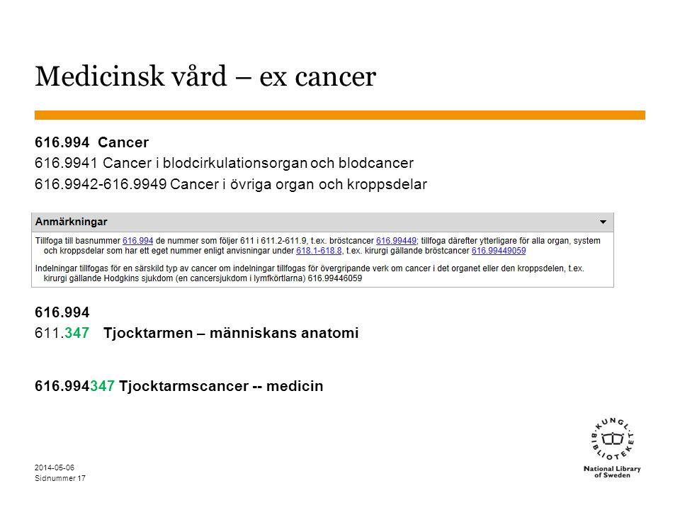 Sidnummer Medicinsk vård – ex cancer 616.994 Cancer 616.9941Cancer i blodcirkulationsorgan och blodcancer 616.9942-616.9949 Cancer i övriga organ och kroppsdelar 616.994 611.347Tjocktarmen – människans anatomi 616.994347 Tjocktarmscancer -- medicin 2014-05-06 17