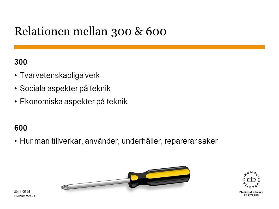 Sidnummer 2014-05-06 21 Relationen mellan 300 & 600 300 Tvärvetenskapliga verk Sociala aspekter på teknik Ekonomiska aspekter på teknik 600 Hur man tillverkar, använder, underhåller, reparerar saker