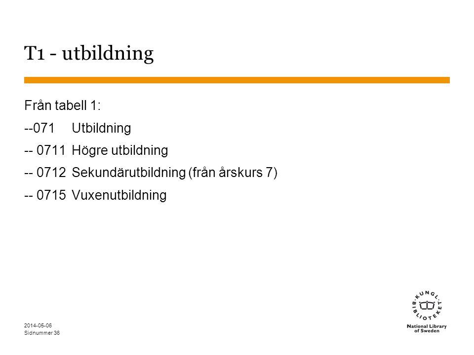 Sidnummer 36 T1 - utbildning Från tabell 1: --071 Utbildning -- 0711 Högre utbildning -- 0712 Sekundärutbildning (från årskurs 7) -- 0715 Vuxenutbildning 2014-05-06