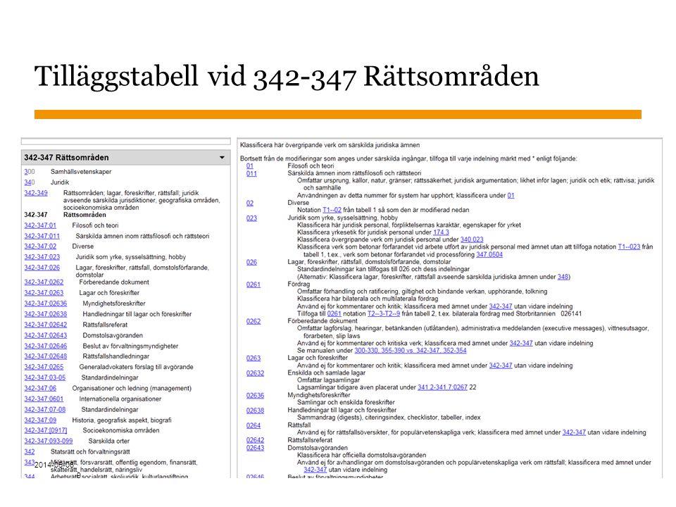 Sidnummer Tilläggstabell - exempel Tillsyn över civila statsfartyg 343.48509650262 343…Offentlig egendom 485Sverige 0965Fartyg 0262Förberedande dokument, omfattar lagförslag 2014-05-06 10 Juridik Land Juridiska områden Tilläggstabell 343.0965