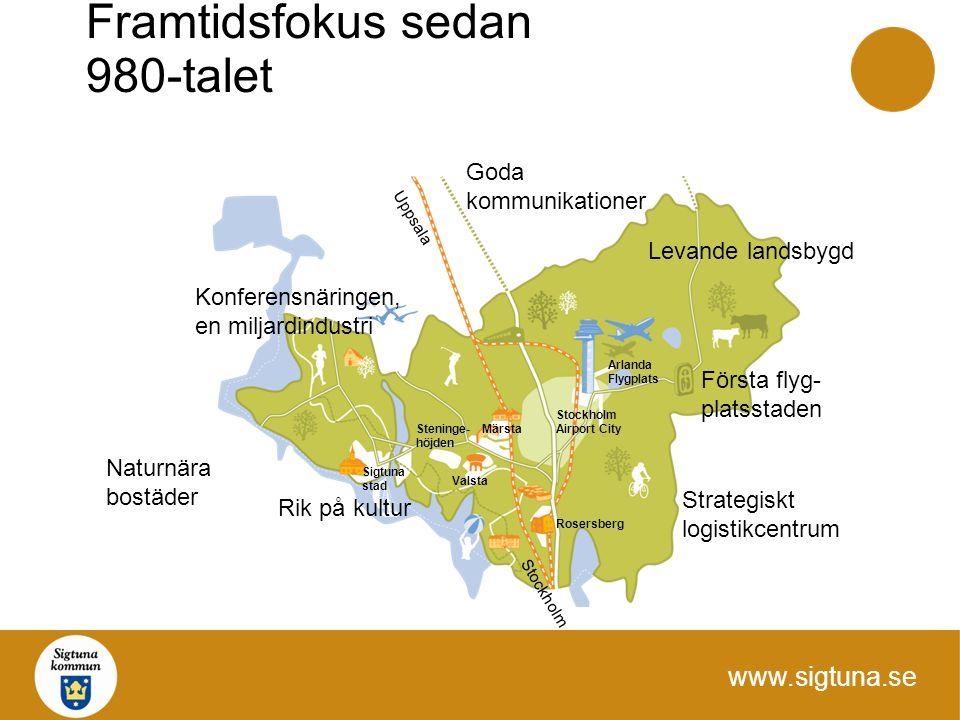 www.sigtuna.se Konferensnäringen, en miljardindustri Goda kommunikationer Första flyg- platsstaden Strategiskt logistikcentrum Naturnära bostäder Sigt
