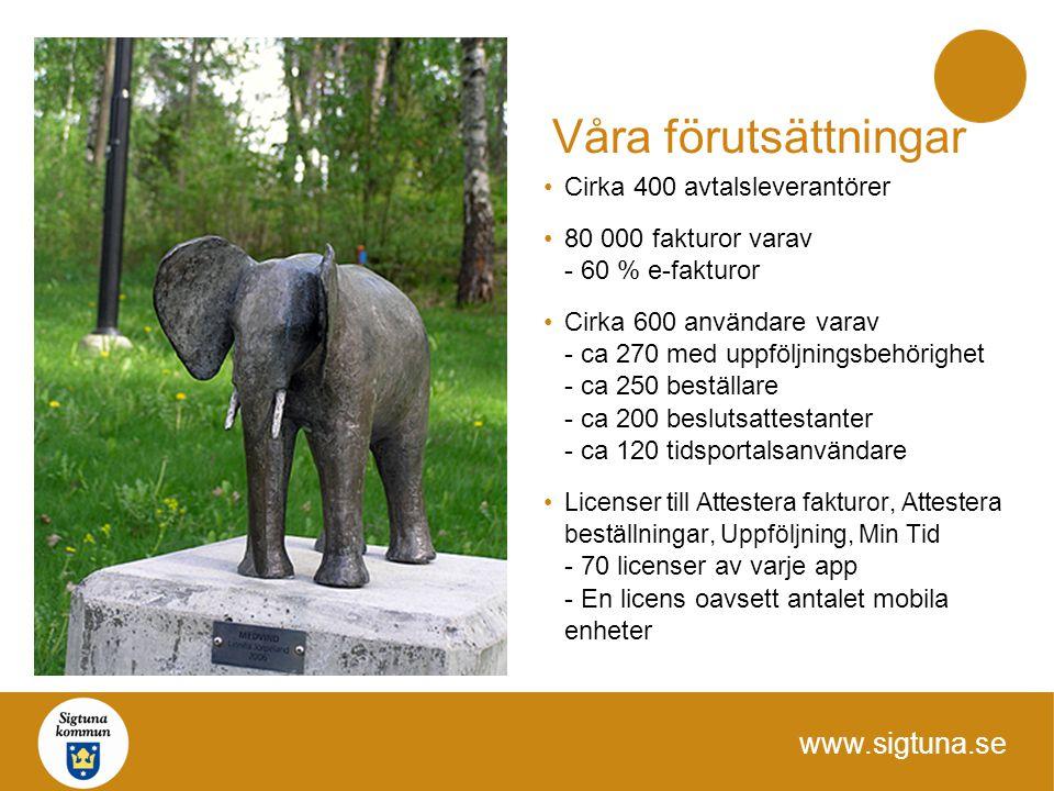 www.sigtuna.se Våra förutsättningar Cirka 400 avtalsleverantörer 80 000 fakturor varav - 60 % e-fakturor Cirka 600 användare varav - ca 270 med uppföl