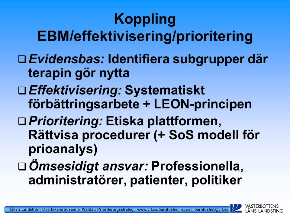 Håkan Lindström Överläkare/Susanne Waldau Prioriteringsstrateg: www.vll.se/barnloshet epost: barnloshet@vll.se Koppling EBM/effektivisering/prioritering  Evidensbas: Identifiera subgrupper där terapin gör nytta  Effektivisering: Systematiskt förbättringsarbete + LEON-principen  Prioritering: Etiska plattformen, Rättvisa procedurer (+ SoS modell för prioanalys)  Ömsesidigt ansvar: Professionella, administratörer, patienter, politiker