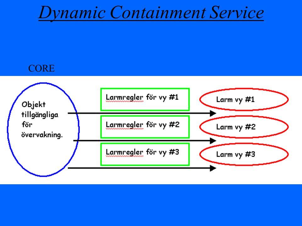Dynamic Containment Service CORE