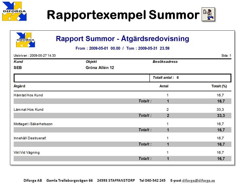 Rapportexempel Summor Diforga AB Gamla Trelleborgsvägen 66 24593 STAFFANSTORP Tel 040-542 245 E-post diforga@diforga.sediforga@diforga.se