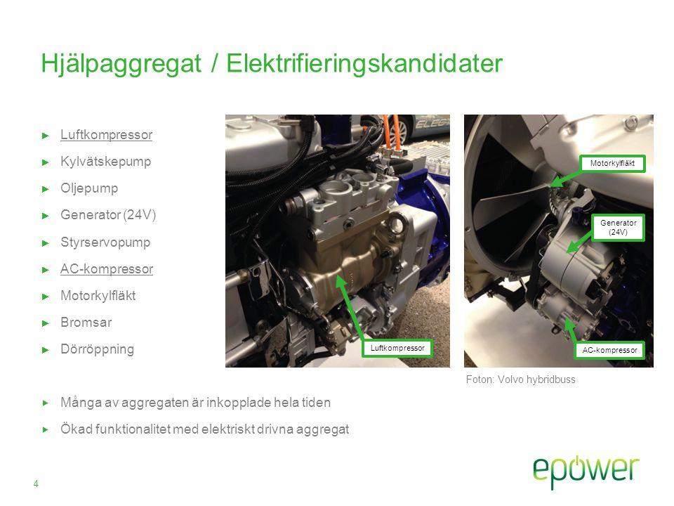 Hjälpaggregat / Elektrifieringskandidater ► Luftkompressor ► Kylvätskepump ► Oljepump ► Generator (24V) ► Styrservopump ► AC-kompressor ► Motorkylfläk