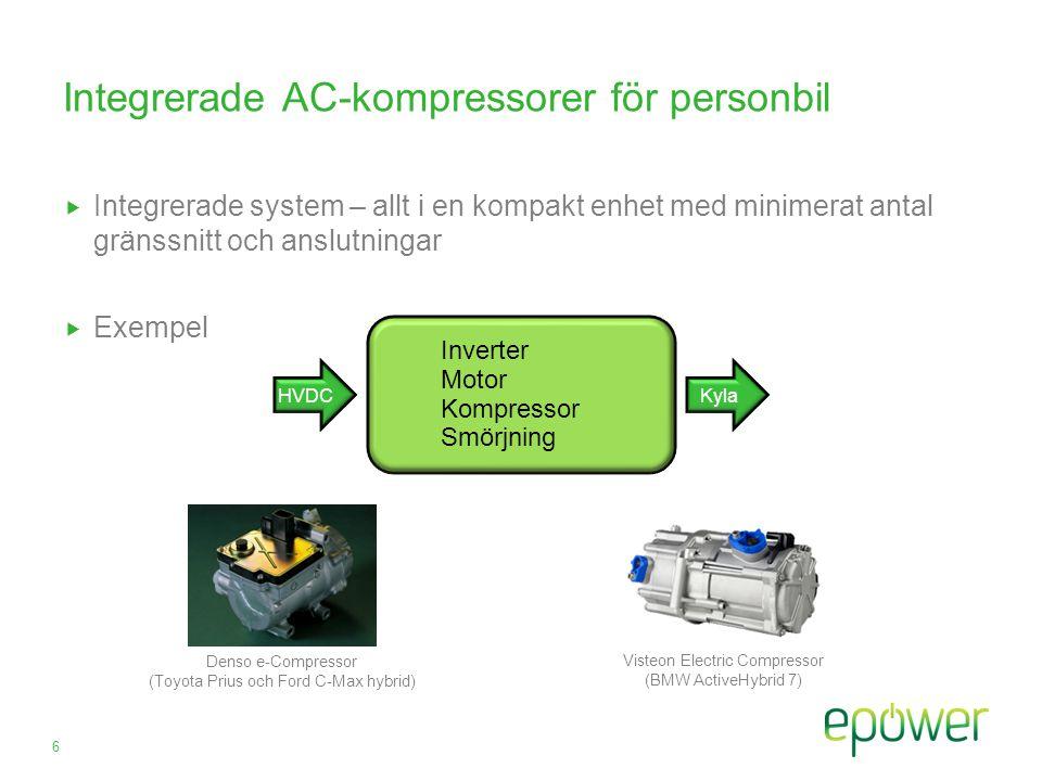 Integrerade AC-kompressorer för personbil 6  Integrerade system – allt i en kompakt enhet med minimerat antal gränssnitt och anslutningar  Exempel H