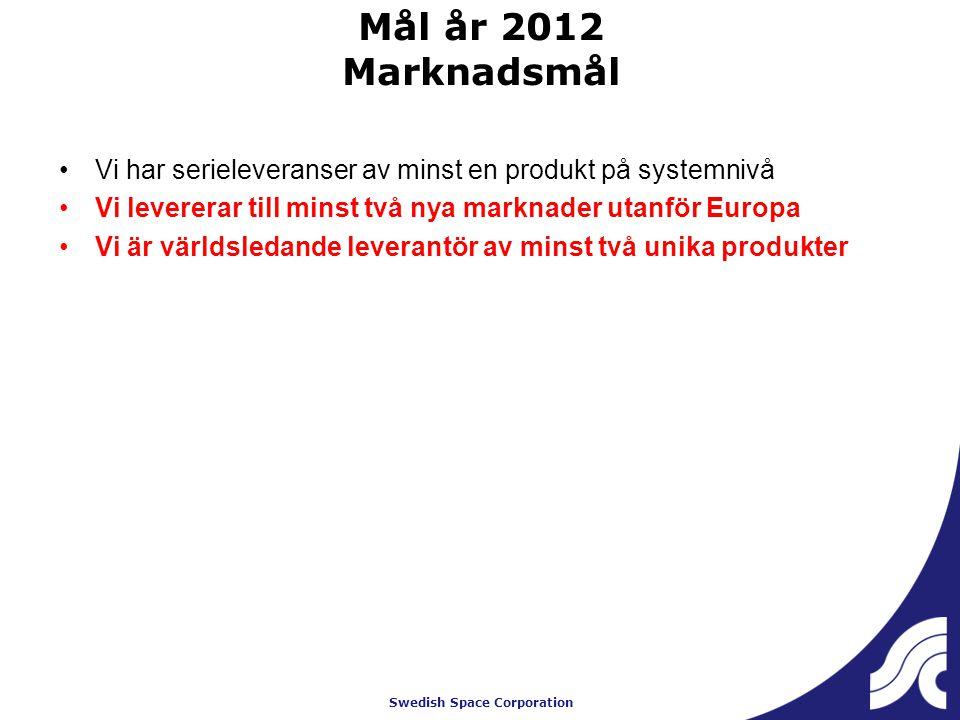 Swedish Space Corporation Mål år 2012 Marknadsmål Vi har serieleveranser av minst en produkt på systemnivå Vi levererar till minst två nya marknader u
