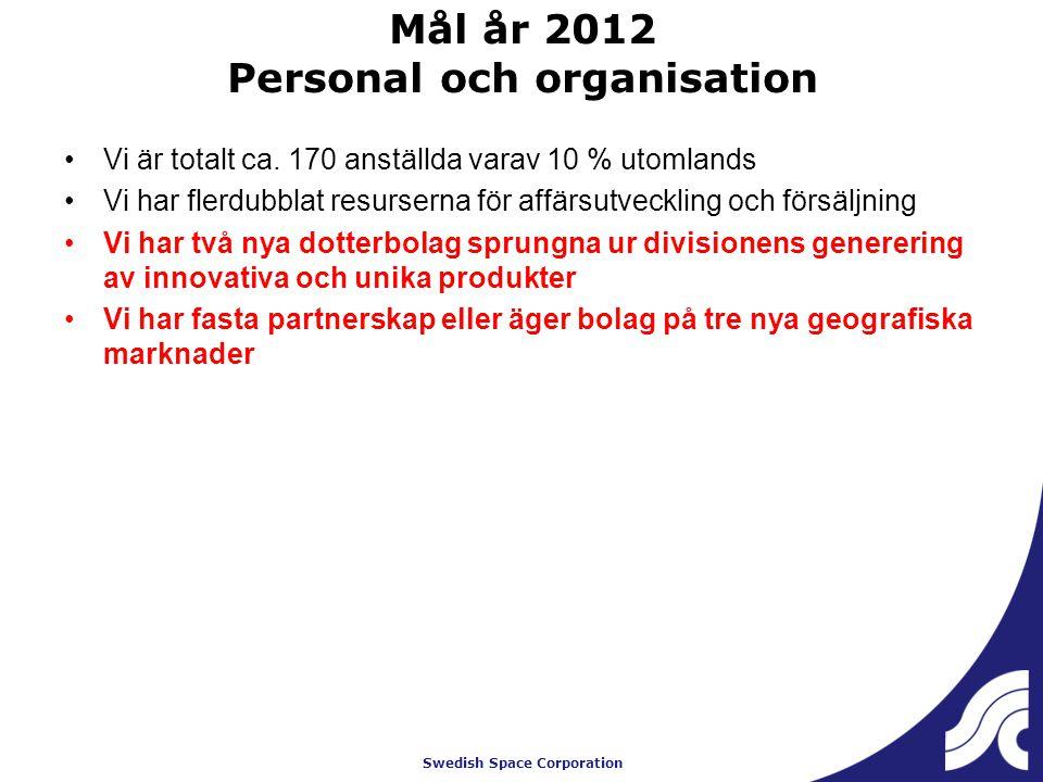 Swedish Space Corporation Mål år 2012 Personal och organisation Vi är totalt ca. 170 anställda varav 10 % utomlands Vi har flerdubblat resurserna för