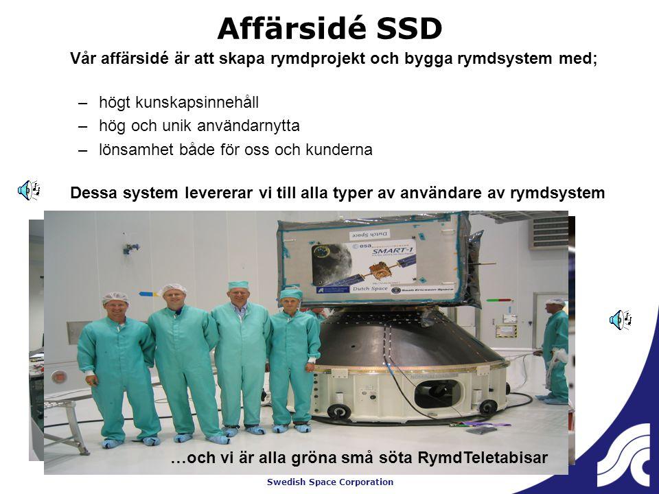 Swedish Space Corporation Affärsidé SSD Vår affärsidé är att skapa rymdprojekt och bygga rymdsystem med; –högt kunskapsinnehåll –hög och unik användarnytta –lönsamhet både för oss och kunderna Dessa system levererar vi till alla typer av användare av rymdsystem …och vi är alla gröna små söta RymdTeletabisar