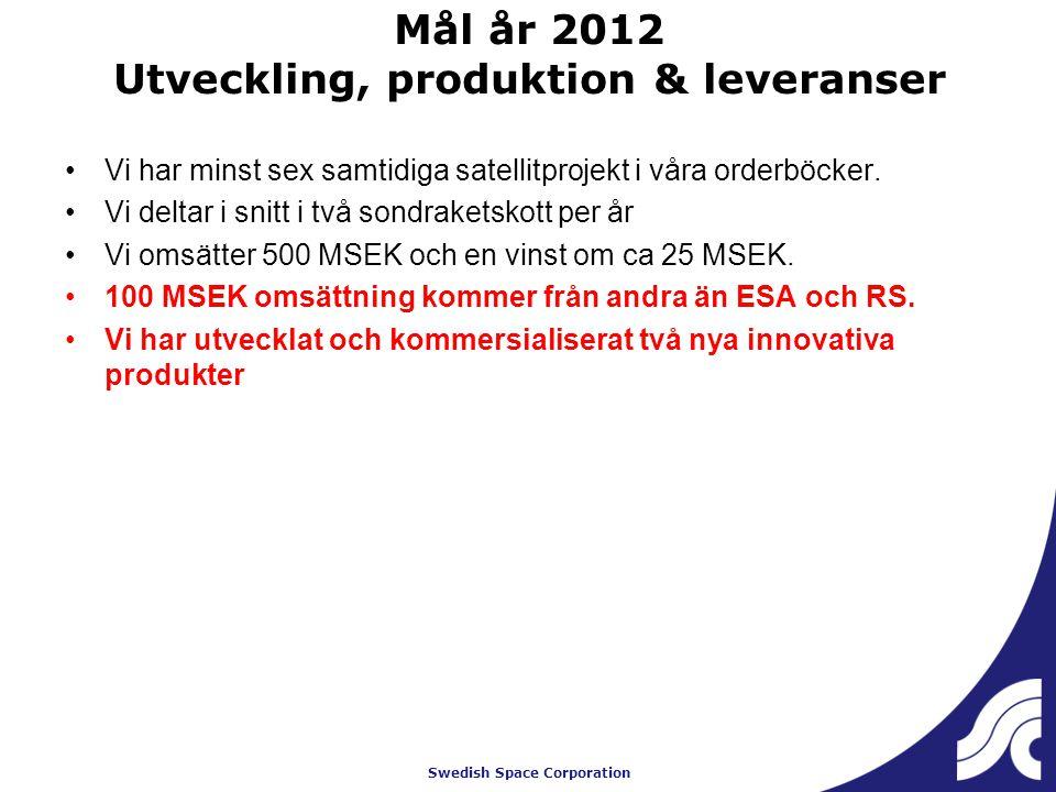 Swedish Space Corporation Mål år 2012 Marknadsmål Vi har serieleveranser av minst en produkt på systemnivå Vi levererar till minst två nya marknader utanför Europa Vi är världsledande leverantör av minst två unika produkter