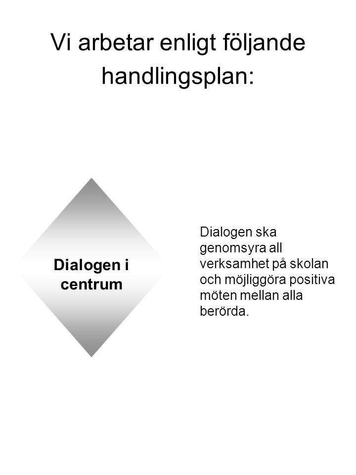 Hälsoprofil Elevens val fördjupning breddning stöd Skolan har hälsoprofil.