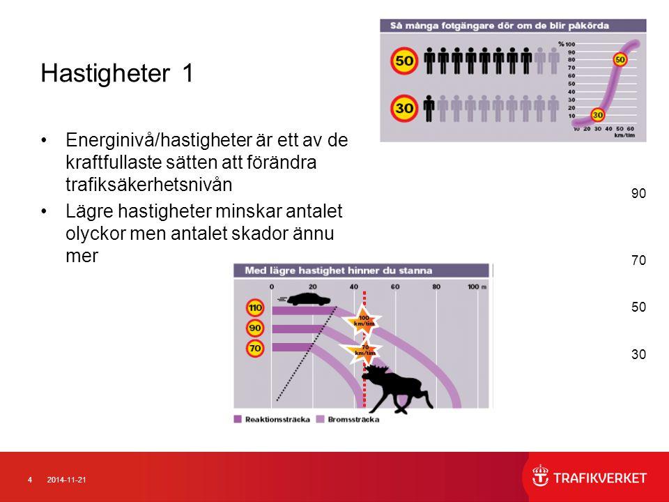 42014-11-21 Hastigheter 1 Energinivå/hastigheter är ett av de kraftfullaste sätten att förändra trafiksäkerhetsnivån Lägre hastigheter minskar antalet