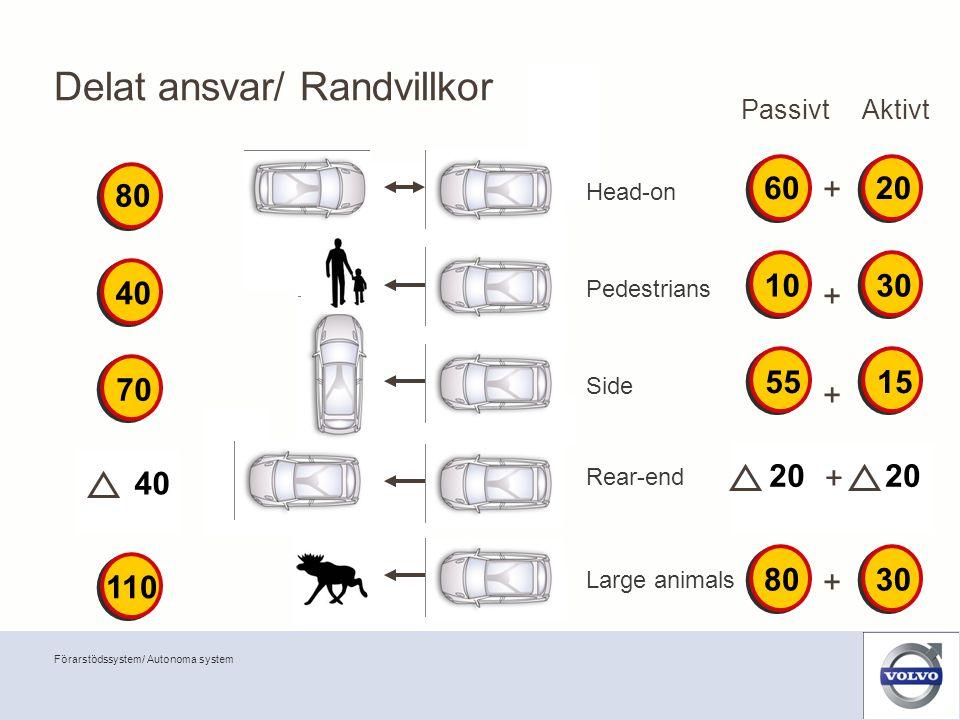 72014-11-21 Hastigheter 4 Minskade hastigheter ger: Bättre säkerhet Lägre utsläpp Tystare trafik Färre partiklar Bättre driftsekonomi Smidigare trafik