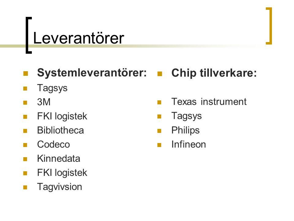 Leverantörer Systemleverantörer: Tagsys 3M FKI logistek Bibliotheca Codeco Kinnedata FKI logistek Tagvivsion Chip tillverkare: Texas instrument Tagsys