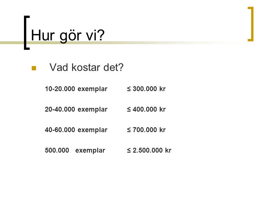 Hur gör vi? Vad kostar det? 10-20.000 exemplar≤ 300.000 kr 20-40.000 exemplar≤ 400.000 kr 40-60.000 exemplar≤ 700.000 kr 500.000 exemplar≤ 2.500.000 k
