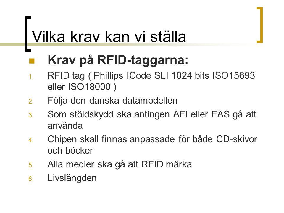 Vilka krav kan vi ställa Krav på RFID-taggarna: 1. RFID tag ( Phillips ICode SLI 1024 bits ISO15693 eller ISO18000 ) 2. Följa den danska datamodellen
