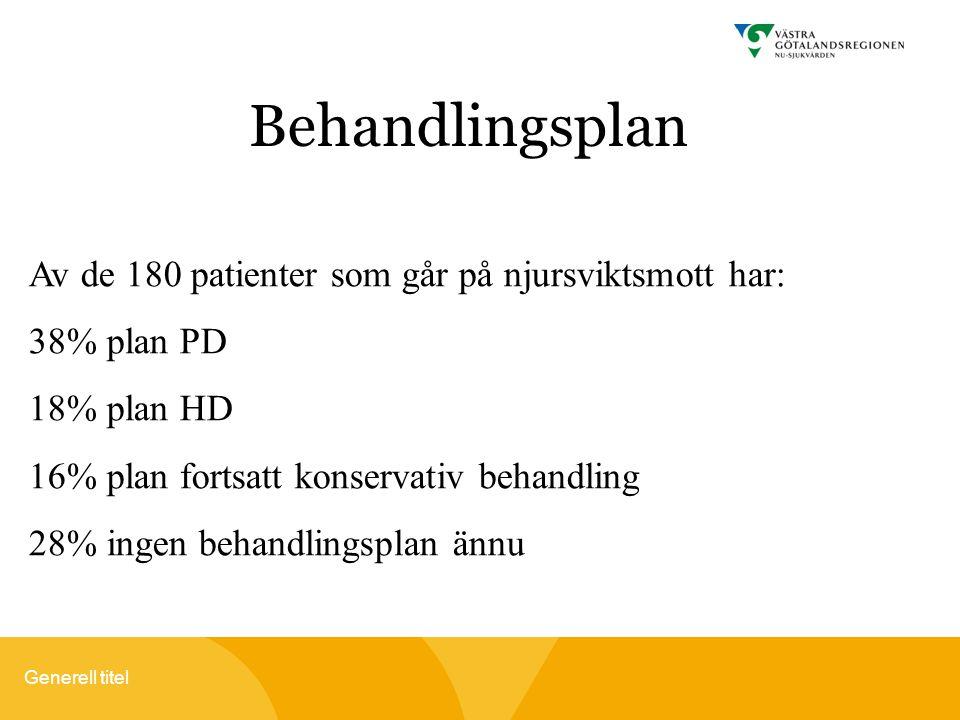 Generell titel Behandlingsplan Av de 180 patienter som går på njursviktsmott har: 38% plan PD 18% plan HD 16% plan fortsatt konservativ behandling 28%