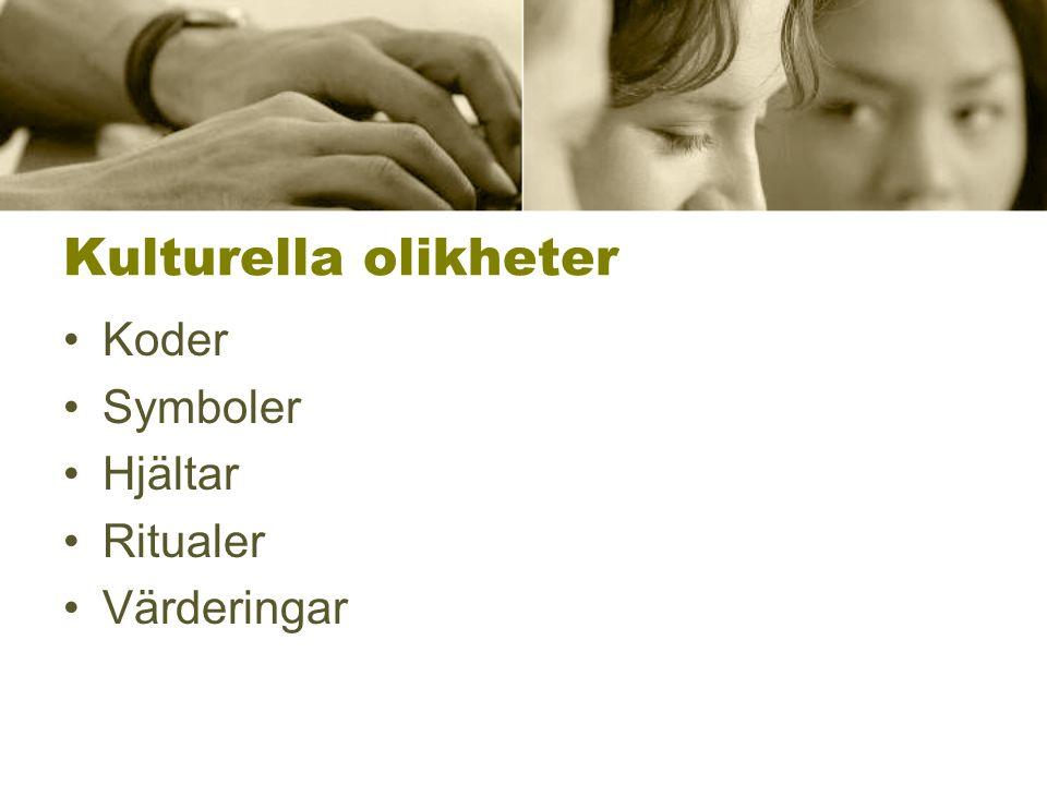 Kulturella olikheter Koder Symboler Hjältar Ritualer Värderingar