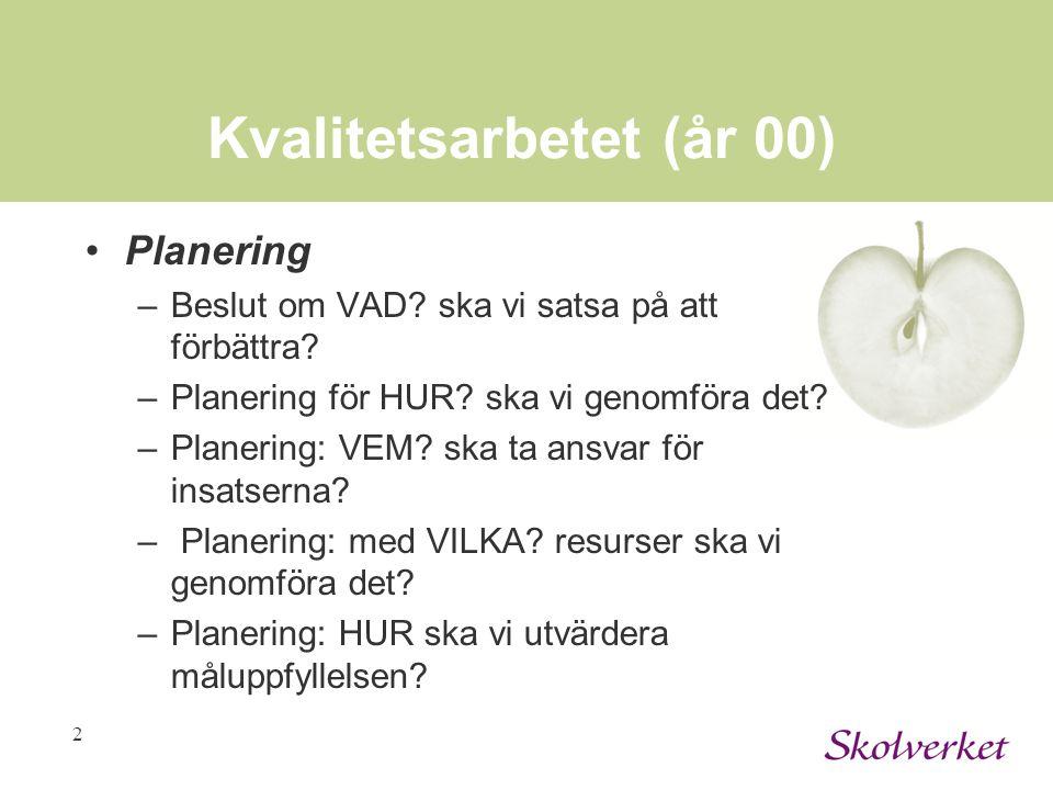 2 Kvalitetsarbetet (år 00) Planering –Beslut om VAD? ska vi satsa på att förbättra? –Planering för HUR? ska vi genomföra det? –Planering: VEM? ska ta