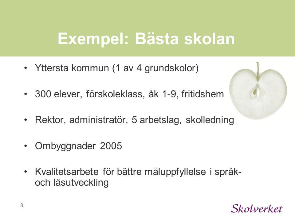 8 Exempel: Bästa skolan Yttersta kommun (1 av 4 grundskolor) 300 elever, förskoleklass, åk 1-9, fritidshem Rektor, administratör, 5 arbetslag, skolled