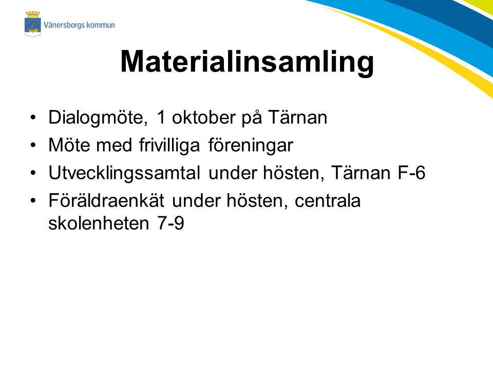 Materialinsamling Dialogmöte, 1 oktober på Tärnan Möte med frivilliga föreningar Utvecklingssamtal under hösten, Tärnan F-6 Föräldraenkät under hösten