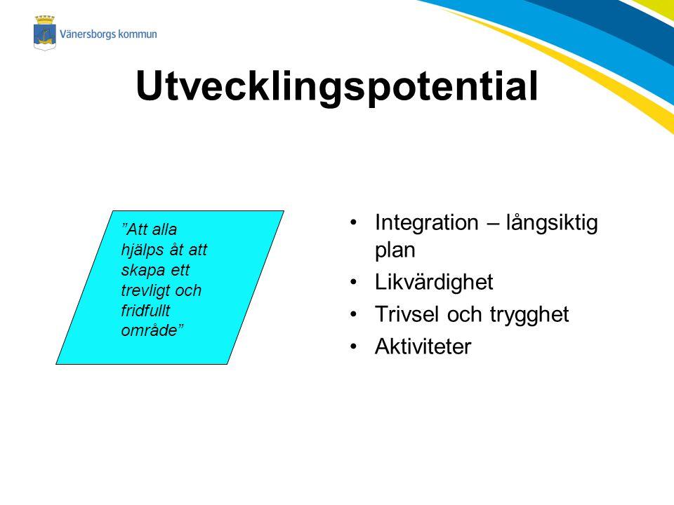 """Utvecklingspotential Integration – långsiktig plan Likvärdighet Trivsel och trygghet Aktiviteter """"Att alla hjälps åt att skapa ett trevligt och fridfu"""