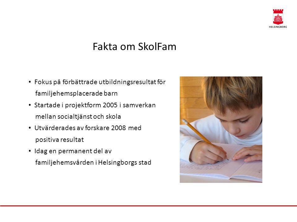 Fakta om SkolFam Fokus på förbättrade utbildningsresultat för familjehemsplacerade barn Startade i projektform 2005 i samverkan mellan socialtjänst och skola Utvärderades av forskare 2008 med positiva resultat Idag en permanent del av familjehemsvården i Helsingborgs stad
