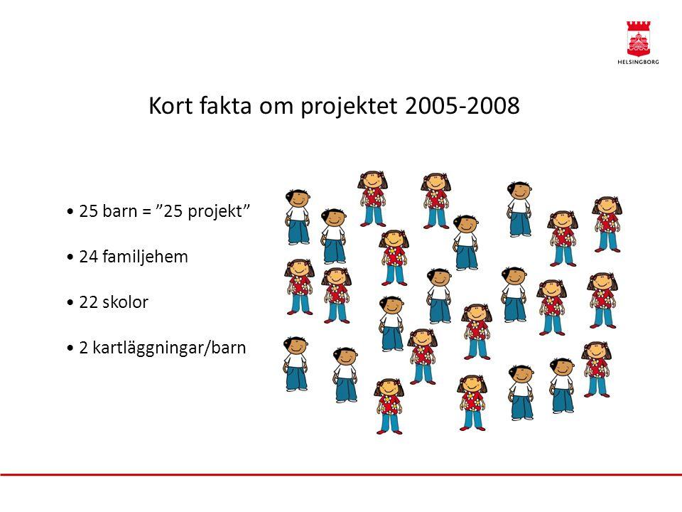 25 barn = 25 projekt 24 familjehem 22 skolor 2 kartläggningar/barn Kort fakta om projektet 2005-2008