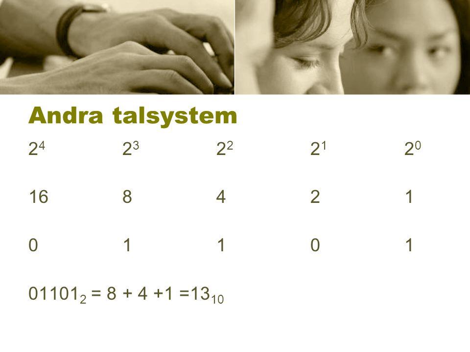 Andra talsystem 24 23 22 21 2024 23 22 21 20 168421 0110101101 01101 2 = 8 + 4 +1 =13 10