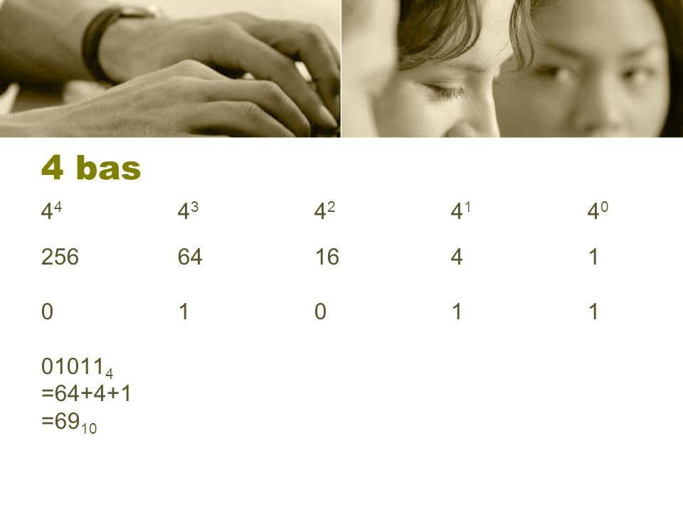 4 bas 44 43 42 41 4044 43 42 41 40 256 64 16 4 1 0101101011 01011 4 =64+4+1 =69 10