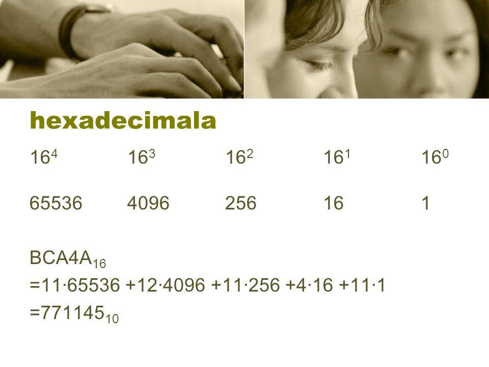 hexadecimala 16 4 16 3 16 2 16 1 16 0 65536 4096 256 16 1 BCA4A 16 =11·65536 +12·4096 +11·256 +4·16 +11·1 =771145 10