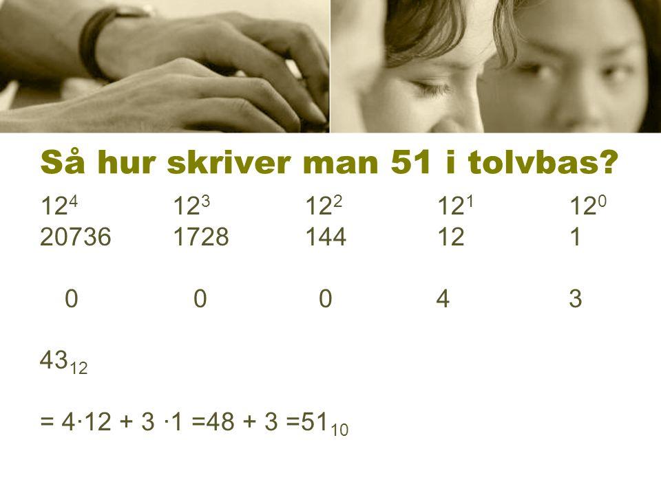 Så hur skriver man 51 i tolvbas? 12 4 12 3 12 2 12 1 12 0 20736 1728 144 12 1 0 0 04 3 43 12 = 4∙12 + 3 ∙1 =48 + 3 =51 10