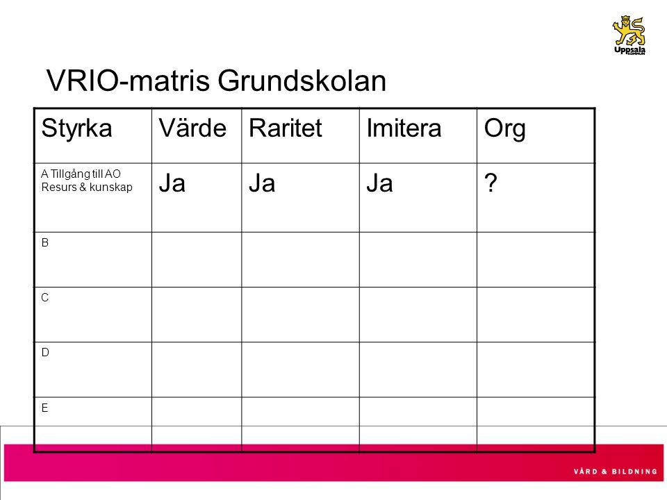 VRIO-matris Grundskolan StyrkaVärdeRaritetImiteraOrg A Tillgång till AO Resurs & kunskap Ja ? B C D E