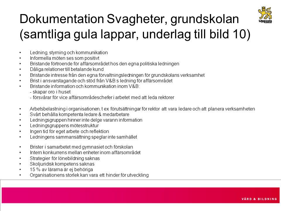 Dokumentation Svagheter, grundskolan (samtliga gula lappar, underlag till bild 10) Ledning, styrning och kommunikation Informella möten ses som positi