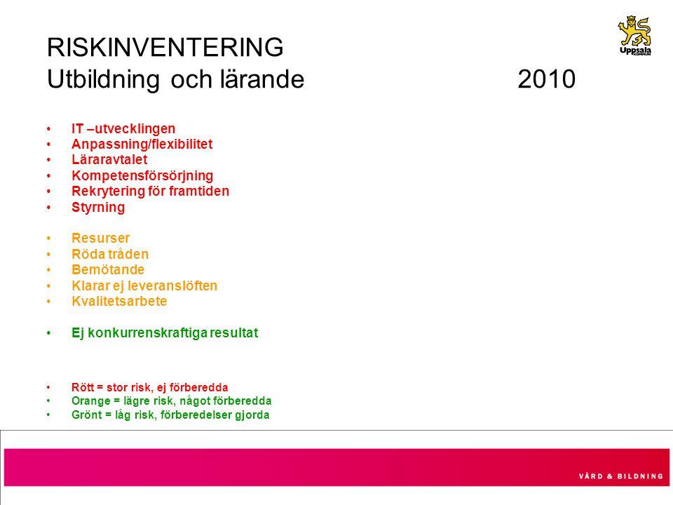 RISKINVENTERING Utbildning och lärande 2010 IT –utvecklingen Anpassning/flexibilitet Läraravtalet Kompetensförsörjning Rekrytering för framtiden Styrn