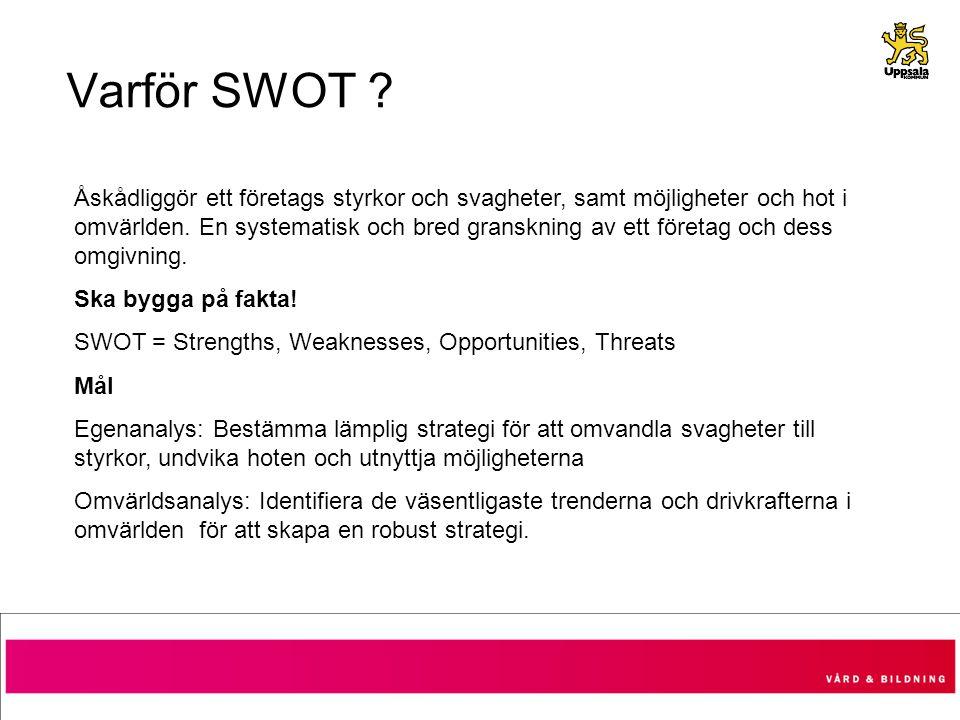 Varför SWOT ? Åskådliggör ett företags styrkor och svagheter, samt möjligheter och hot i omvärlden. En systematisk och bred granskning av ett företag