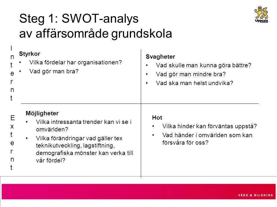 Steg 1: SWOT-analys av affärsområde grundskola Styrkor Vilka fördelar har organisationen? Vad gör man bra? Svagheter Vad skulle man kunna göra bättre?