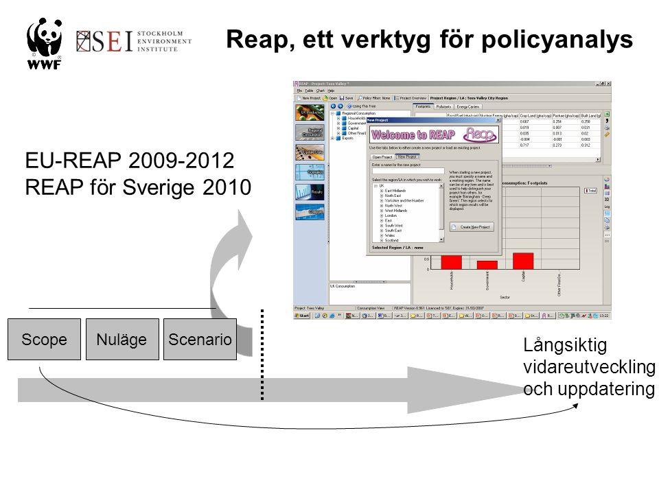 Reap, ett verktyg för policyanalys NulägeScenario EU-REAP 2009-2012 REAP för Sverige 2010 Scope Långsiktig vidareutveckling och uppdatering