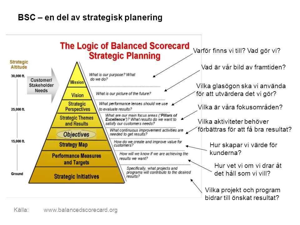 Källa:www.balancedscorecard.org BSC – en del av strategisk planering Varför finns vi till? Vad gör vi? Vad är vår bild av framtiden? Vilka glasögon sk