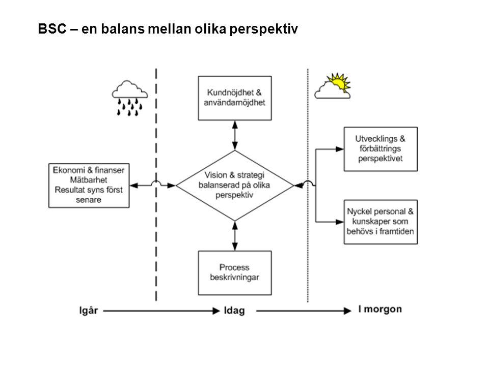 Källa: Olve, Roy & Wetter, Balanced Scorecard - i svensk praktik, Liber, 1999.