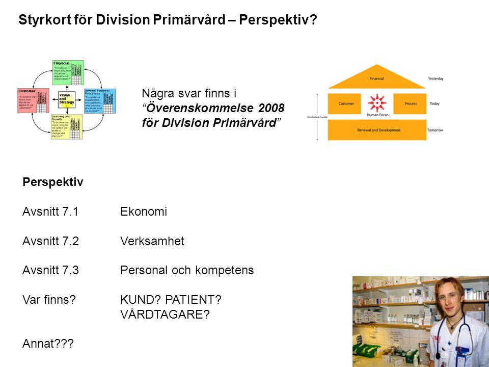 Styrkort för Division Primärvård – kombinera ledord och perspektiv.