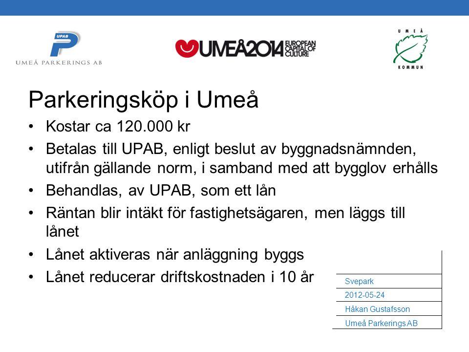 Svepark 2012-05-24 Håkan Gustafsson Umeå Parkerings AB Parkeringsköp i Umeå Kostar ca 120.000 kr Betalas till UPAB, enligt beslut av byggnadsnämnden, utifrån gällande norm, i samband med att bygglov erhålls Behandlas, av UPAB, som ett lån Räntan blir intäkt för fastighetsägaren, men läggs till lånet Lånet aktiveras när anläggning byggs Lånet reducerar driftskostnaden i 10 år
