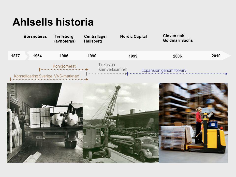 6 Ahlsells historia BörsnoterasTrelleborg (avnoteras) Cinven och Goldman Sachs Konsolidering Sverige, VVS-marknad Konglomerat Fokus på kärnverksamhet Expansion genom förvärv 1877196419861990 1999 2010 Nordic Capital 2006 Centrallager Hallsberg