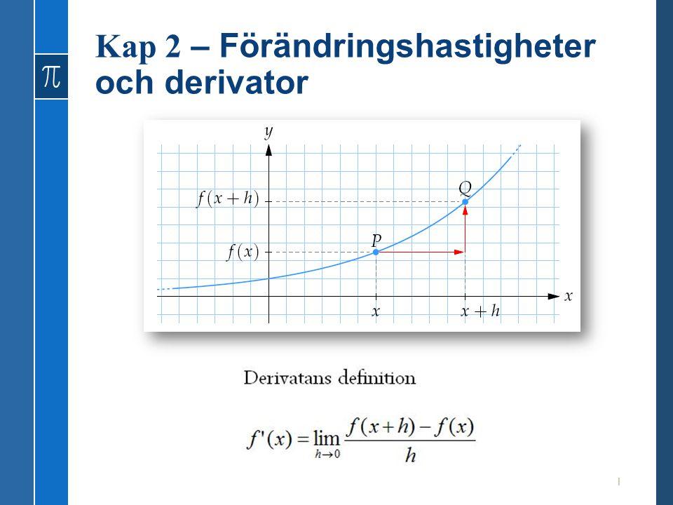Deriveringsregler (Repetition) f(x) [funktion]f'(x) [derivata] x1x1 x 2 2x x 3 3x 2 x 4 4x 3 x 5 5x 4 x a ax a-1