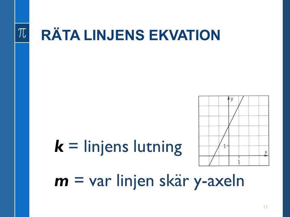 RÄTA LINJENS EKVATION 11 k = linjens lutning m = var linjen skär y-axeln