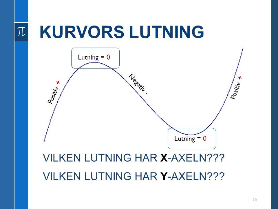 KURVORS LUTNING 16 VILKEN LUTNING HAR X-AXELN??? VILKEN LUTNING HAR Y-AXELN??? Positiv + Lutning = 0 Negativ - Lutning = 0 Positiv +
