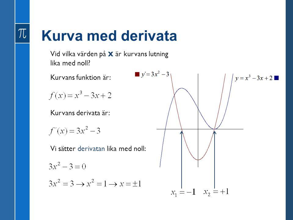 Vid vilka värden på x är kurvans lutning lika med noll? Kurvans funktion är: Kurvans derivata är: Vi sätter derivatan lika med noll:
